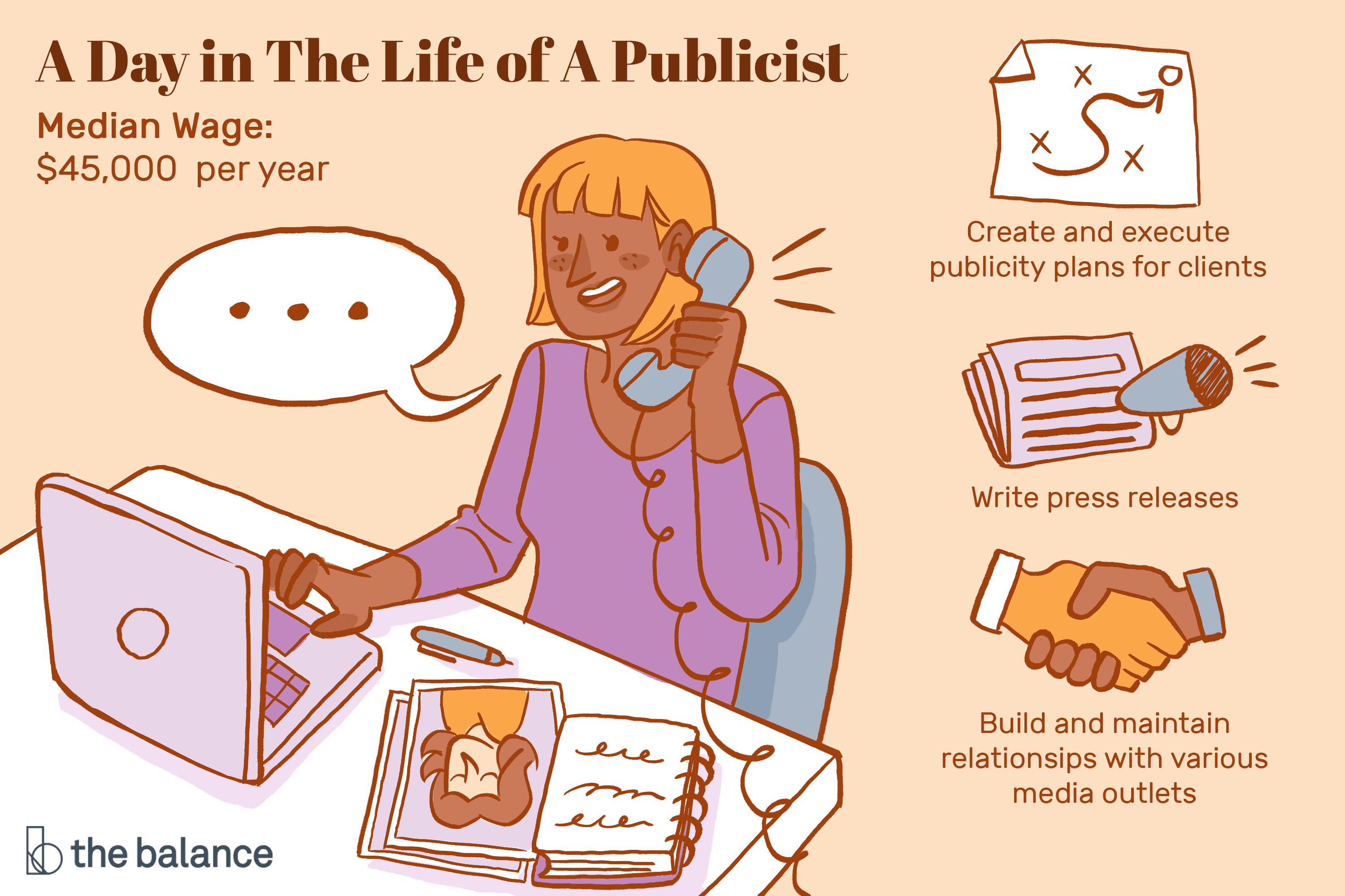 Publicist Job Description: Salary, Skills, & More